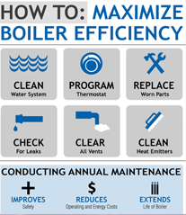 How to Maximize Boiler Efficiency
